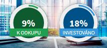 indikatory-investice